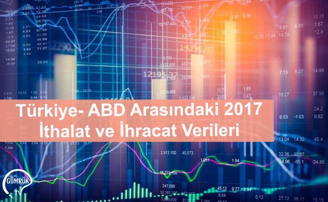 Türkiye- ABD Arasındaki 2017 İthalat ve İhracat Verileri