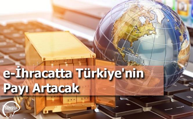 e-İhracatta Türkiye'nin Payı Artacak