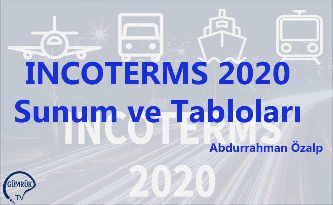 INCOTERMS 2020 Sunum ve Tabloları