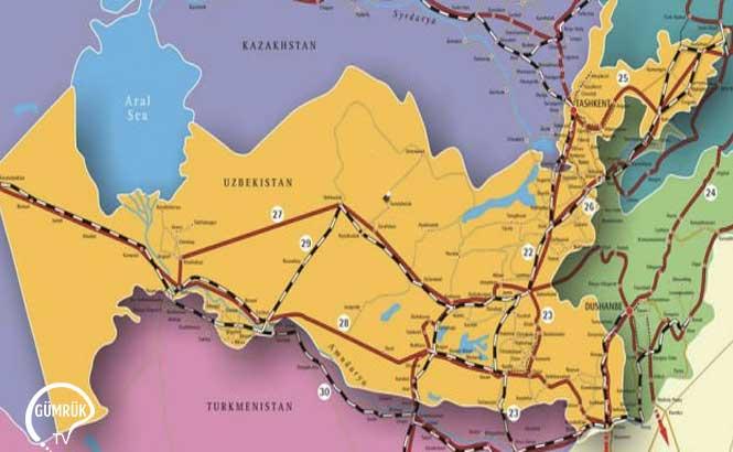 Avrupa-Kafkasya-Avrupa Ulaşım Koridoru (TRACECA)
