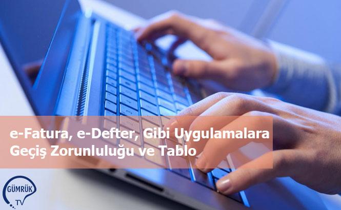 e-Fatura, e-Defter, Gibi Uygulamalara Geçiş Zorunluluğu ve Tablo