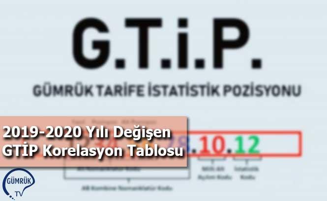 2019-2020 Yılı Değişen GTİP Korelasyon Tablosu