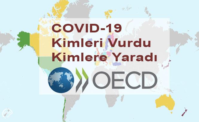 Covid-19 Kimleri Vurdu Kimlere Yaradı