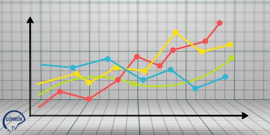 Moğolistan'ın Dış Ticaret Hacmi İlk 7 Ayda Yüzde 16,7 Azaldı